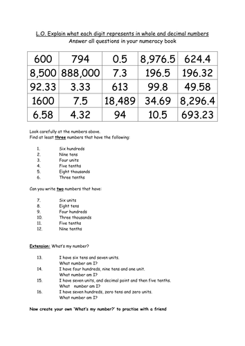 Worksheets Decimal Place Value Worksheets place value includes whole numbers decimals etc by tp 1986 teaching resources tes