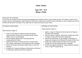 Hinduism termly planning