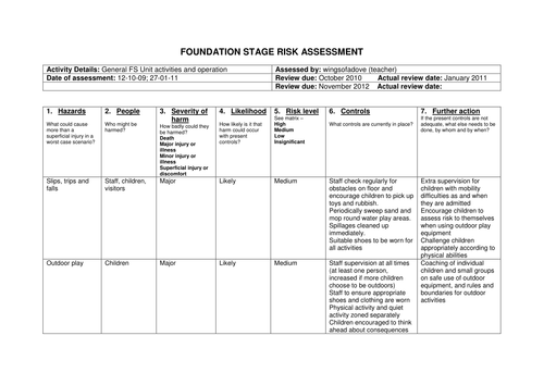 Eys General Risk Assessment Form By Wingsofadove