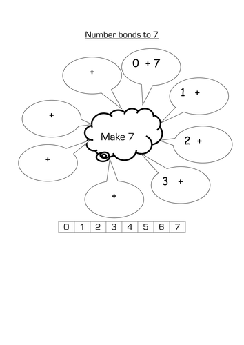 Addition and number bonds to 20 by s0402433  Teaching Resources  Tes