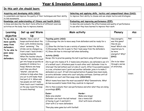 Invasion games lesson plans upper ks2 by fairykitty - Game design lesson plans for teachers ...