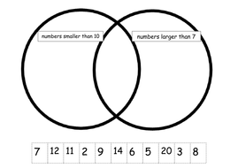 Simple Venn Diagram to sort properties of numbers by