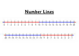 This is a picture of Peaceful Number Line to 20 Printable