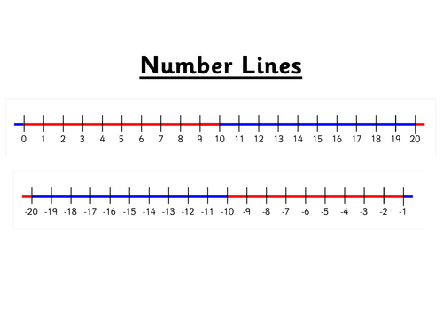 Printable Number Lines By Simon H Teaching Resources Tes