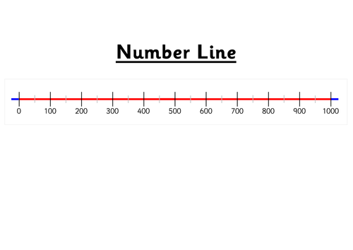 Blank 0 1000 Number Line – March 2017 Calendar