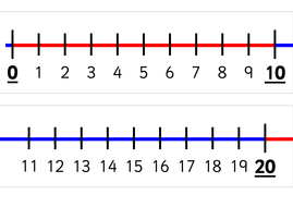 Zany image throughout printable integer number line