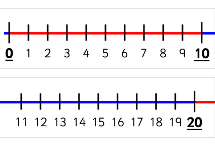 Simplicity image in number line to 20 printable