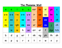 The Phoneme Wall.doc