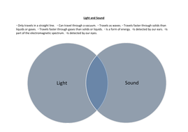 Light and sound resources by bluebell78 teaching resources tes light and sound venn diagramc ccuart Images