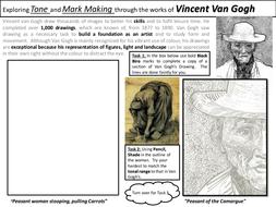 Van Gogh Directed Learning (homework)