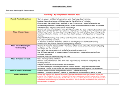 Topic Planning sheet history weekly plan2.docx