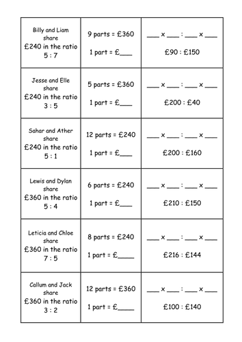 Ratio Dividing a Quantity Worksheets - KS3 / GCSE
