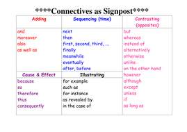 types of connective list by bunnygrumpy teaching resources tes