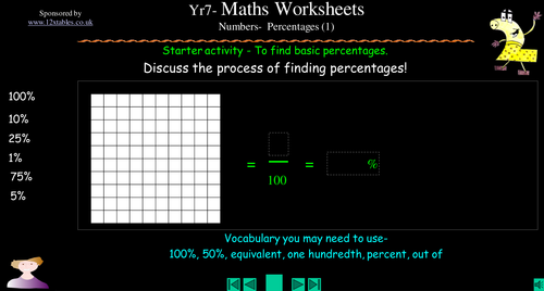 Introduction To Percentages Resources Tes