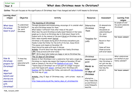 what is Christmas to Christians_TOPIC PLAN.doc