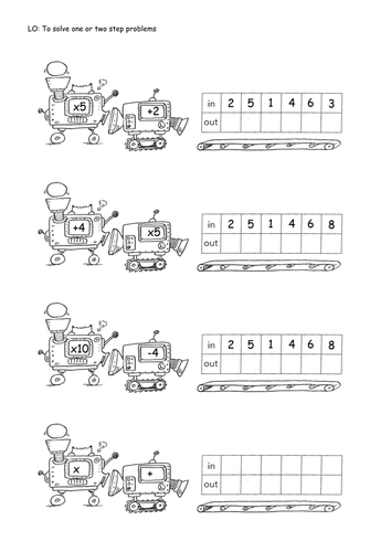 Printables Function Machines Worksheets printables function machine worksheet safarmediapps worksheets sequence machines 1 step and 2 by isotope824 teaching resources tes