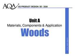 AQA AS Woods Theory input