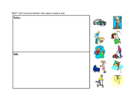 Push and Pull sorting by sarahdawnrees - Teaching Resources - Tes