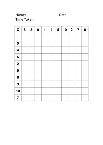 Speed tables multiplication skills by scottlowther for 12x12 times table grid