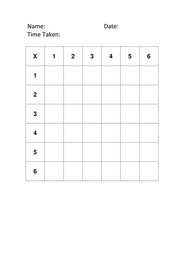 Speed Tables multiplication skills by scottlowther - Teaching ...