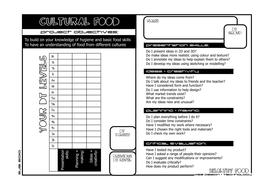 Y8 Multicultural Food Workbooklet