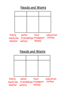 Needs and Wants worksheet by lynreb | Teaching Resources