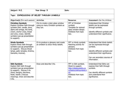 Religious Symbols Year 5 By Carolnightingale Teaching Resources