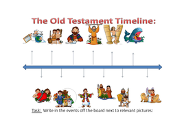 Old testament sow and resources 3 lessons by mazza83 teaching timeline worksheet lesson 1 otc ibookread ePUb