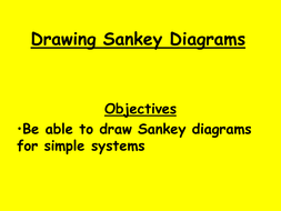 how to work out sankey diagrams