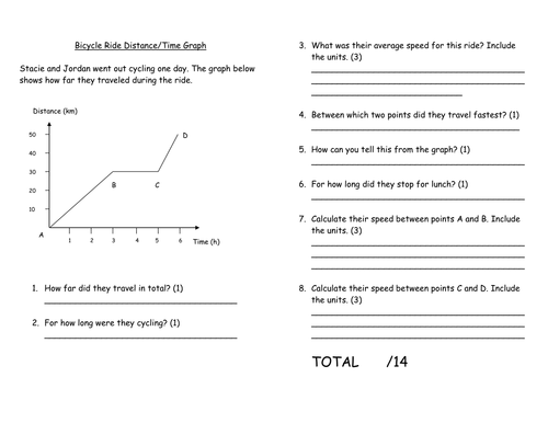 Worksheets Speed Velocity And Acceleration Worksheet Answers speed velocity and acceleration unit by masfar teaching bicycle ride distance time graph doc