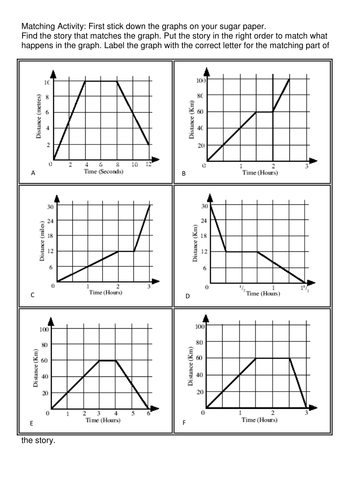 Time Distance Speed Graphs - KS3 by sbinning - Teaching Resources ...