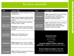 RM- Tools, Equipment & Health & Safety Revision