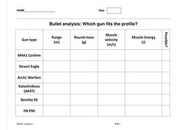 CSI Ballistics analysis - Kinetic energy of bullet by greenyoshi ...