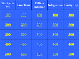 A level Maths Core 3 Jeopardy powerpoint