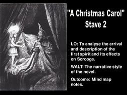 A Christmas Carol Stave 2 Part1