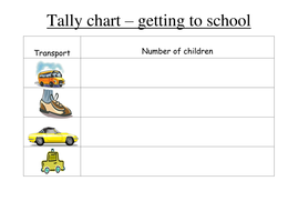 Making tally charts - getting to school by groov_e_chik | Teaching