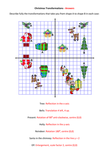 Christmas Transformations by alutwyche  Teaching Resources  Tes