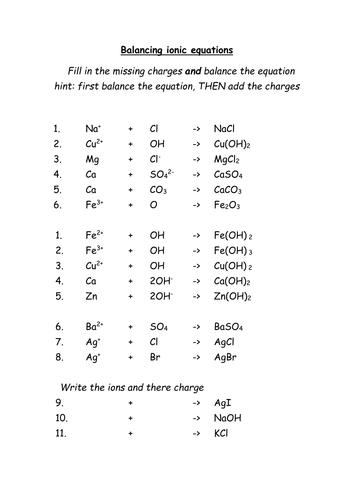 Balancing Chemical Equations Worksheet 1 Answers Jennarocca