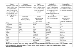 Words about words - table.pdf