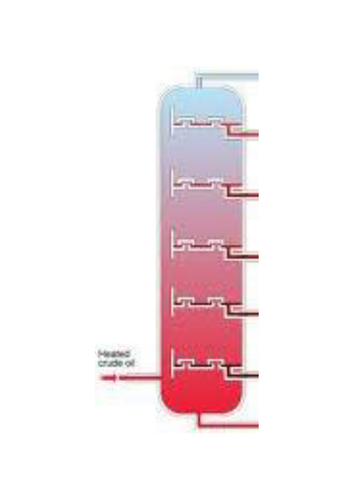 fractional distillation by funforester   teaching resources   tesfractionating column to label doc