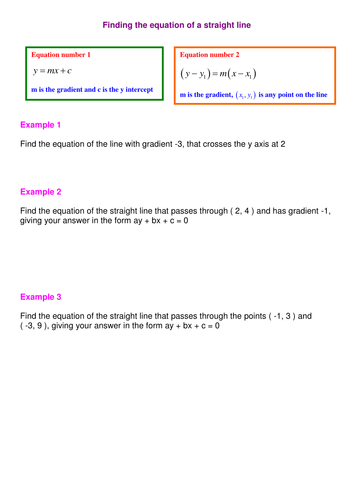 A Level Maths C1 Straight Lines Worksheets By
