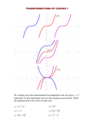 TRANSFORMATIONS OF CURVES Exercises.doc