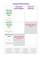 A level Maths C1: Quadratic formula worksheet