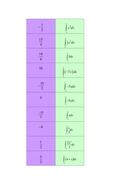 A level Maths C2: Definite Integration worksheet