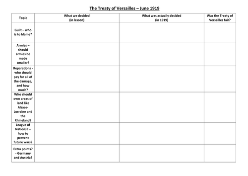 treaty of versailles by alainechristian teaching resources tes. Black Bedroom Furniture Sets. Home Design Ideas