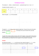 The Modulus Function Introduction.doc
