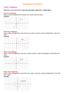 A level Maths C3: Functions worksheets.