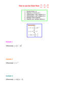 How to use the Chain Rule.doc