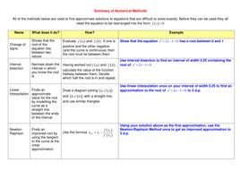 Numerical Methods Summary.doc