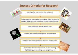 Success Criteria for researching.docx
